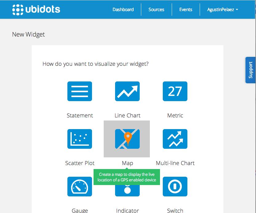 Ubidots widgets